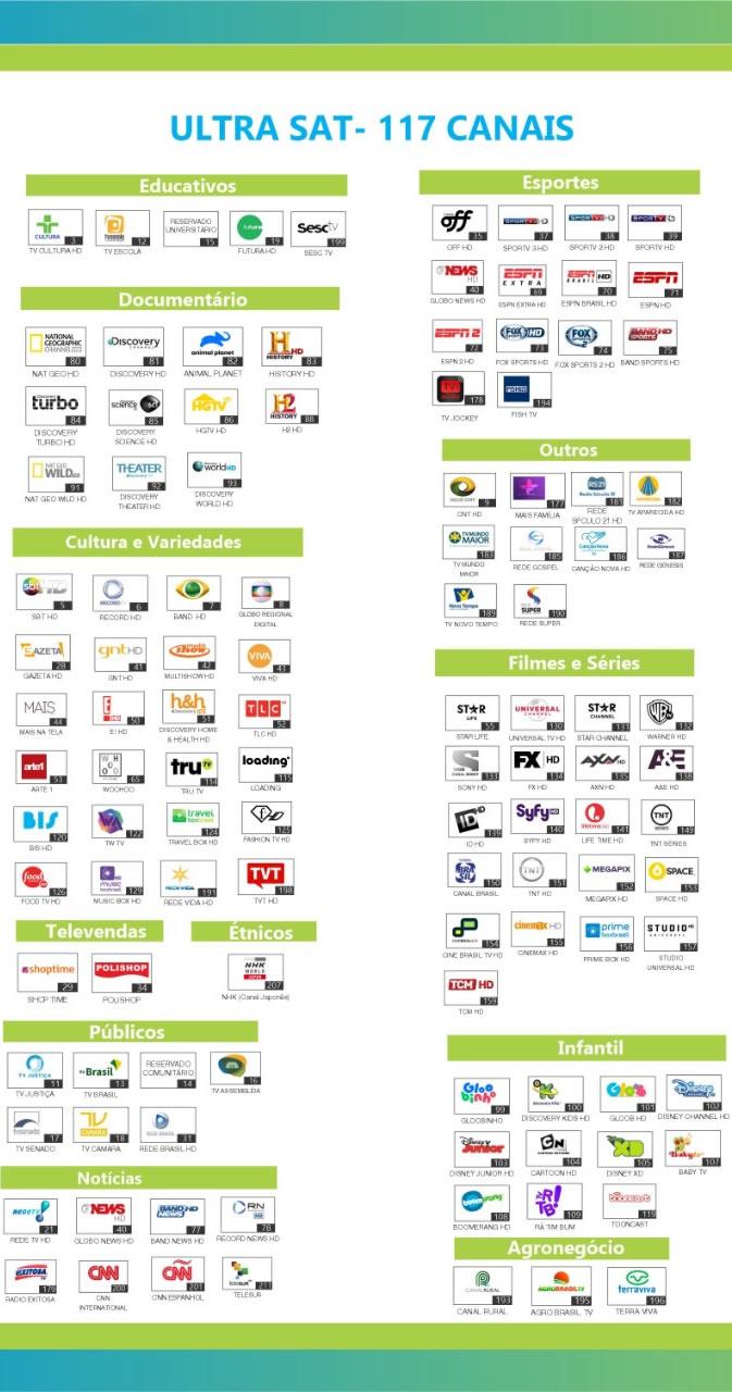 SAT TV - Internet e Tv a cabo em Caxias do sul